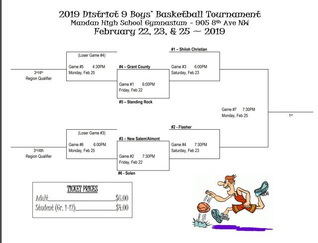 District 9 Boys Tournament Bracket